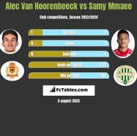 Alec Van Hoorenbeeck vs Samy Mmaee h2h player stats