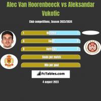 Alec Van Hoorenbeeck vs Aleksandar Vukotic h2h player stats