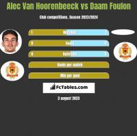 Alec Van Hoorenbeeck vs Daam Foulon h2h player stats
