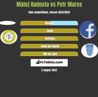 Matej Radosta vs Petr Mares h2h player stats
