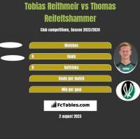 Tobias Reithmeir vs Thomas Reifeltshammer h2h player stats