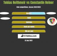 Tobias Reithmeir vs Constantin Reiner h2h player stats