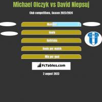 Michael Olczyk vs David Niepsuj h2h player stats