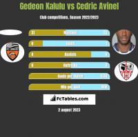 Gedeon Kalulu vs Cedric Avinel h2h player stats