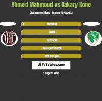 Ahmed Mahmoud vs Bakary Kone h2h player stats