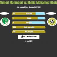 Ahmed Mahmoud vs Khalid Mohamed Obaid h2h player stats