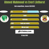 Ahmed Mahmoud vs Evert Linthorst h2h player stats