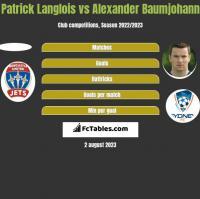 Patrick Langlois vs Alexander Baumjohann h2h player stats