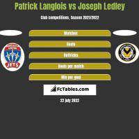 Patrick Langlois vs Joseph Ledley h2h player stats