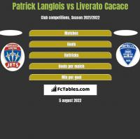 Patrick Langlois vs Liverato Cacace h2h player stats