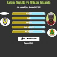 Salem Abdulla vs Wilson Eduardo h2h player stats