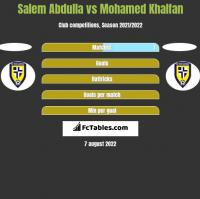 Salem Abdulla vs Mohamed Khalfan h2h player stats