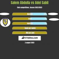 Salem Abdulla vs Adel Sabil h2h player stats