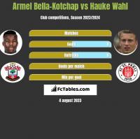 Armel Bella-Kotchap vs Hauke Wahl h2h player stats
