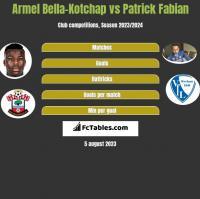Armel Bella-Kotchap vs Patrick Fabian h2h player stats
