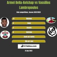 Armel Bella-Kotchap vs Vassilios Lambropoulos h2h player stats