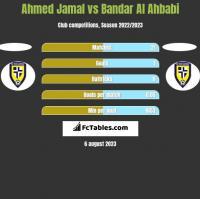 Ahmed Jamal vs Bandar Al Ahbabi h2h player stats