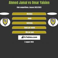 Ahmed Jamal vs Omar Yaisien h2h player stats