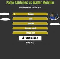 Pablo Cardenas vs Walter Montillo h2h player stats
