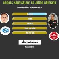 Anders Hagelskjaer vs Jakob Ahlmann h2h player stats