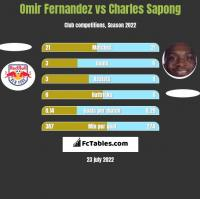 Omir Fernandez vs Charles Sapong h2h player stats