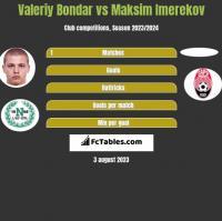 Valeriy Bondar vs Maksim Imerekov h2h player stats