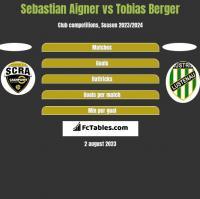Sebastian Aigner vs Tobias Berger h2h player stats