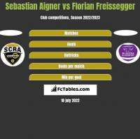 Sebastian Aigner vs Florian Freissegger h2h player stats