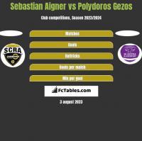 Sebastian Aigner vs Polydoros Gezos h2h player stats