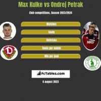 Max Kulke vs Ondrej Petrak h2h player stats