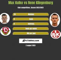 Max Kulke vs Rene Klingenburg h2h player stats