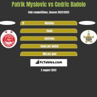 Patrik Myslovic vs Cedric Badolo h2h player stats