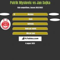 Patrik Myslovic vs Jan Sojka h2h player stats