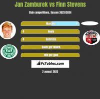 Jan Zamburek vs Finn Stevens h2h player stats