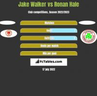 Jake Walker vs Ronan Hale h2h player stats