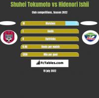 Shuhei Tokumoto vs Hidenori Ishii h2h player stats