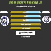 Zheng Zhou vs Chuangyi Lin h2h player stats