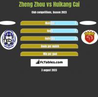 Zheng Zhou vs Huikang Cai h2h player stats
