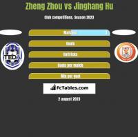 Zheng Zhou vs Jinghang Hu h2h player stats