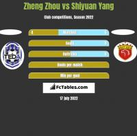 Zheng Zhou vs Shiyuan Yang h2h player stats