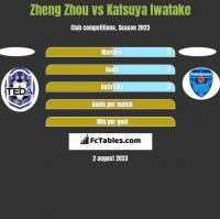 Zheng Zhou vs Katsuya Iwatake h2h player stats