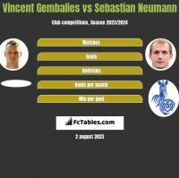 Vincent Gembalies vs Sebastian Neumann h2h player stats
