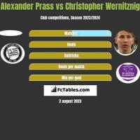 Alexander Prass vs Christopher Wernitznig h2h player stats
