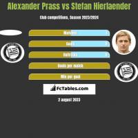 Alexander Prass vs Stefan Hierlaender h2h player stats