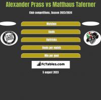 Alexander Prass vs Matthaus Taferner h2h player stats