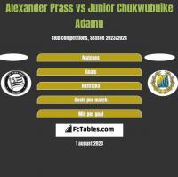 Alexander Prass vs Junior Chukwubuike Adamu h2h player stats