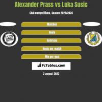 Alexander Prass vs Luka Susic h2h player stats