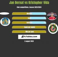 Jan Bernat vs Kristopher Vida h2h player stats