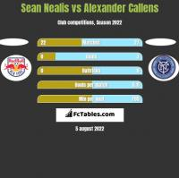 Sean Nealis vs Alexander Callens h2h player stats