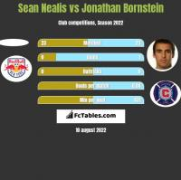 Sean Nealis vs Jonathan Bornstein h2h player stats